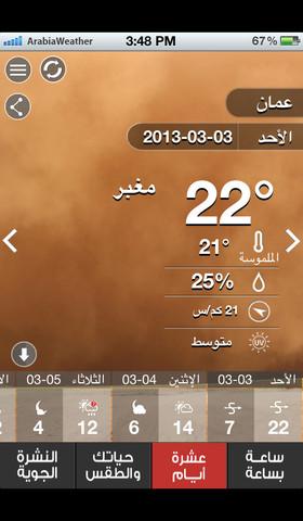 arab_wether_2