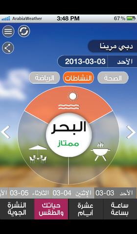 arab_wether_3